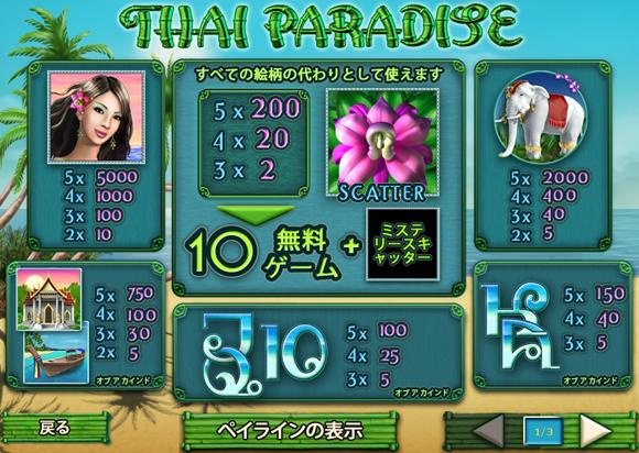 THAI PARADISE説明1